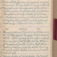 1888-09-29 -- 1888-09-30