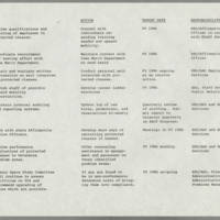 1985-10-01 Affirmative Action EEO Policy Page 7