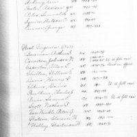 Previous Legislative Experience of United States Senators by Agnes Wallace Smith, 1912, Page 41