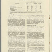 New Evidence on Campus Unrest, 1969-70 Page 6